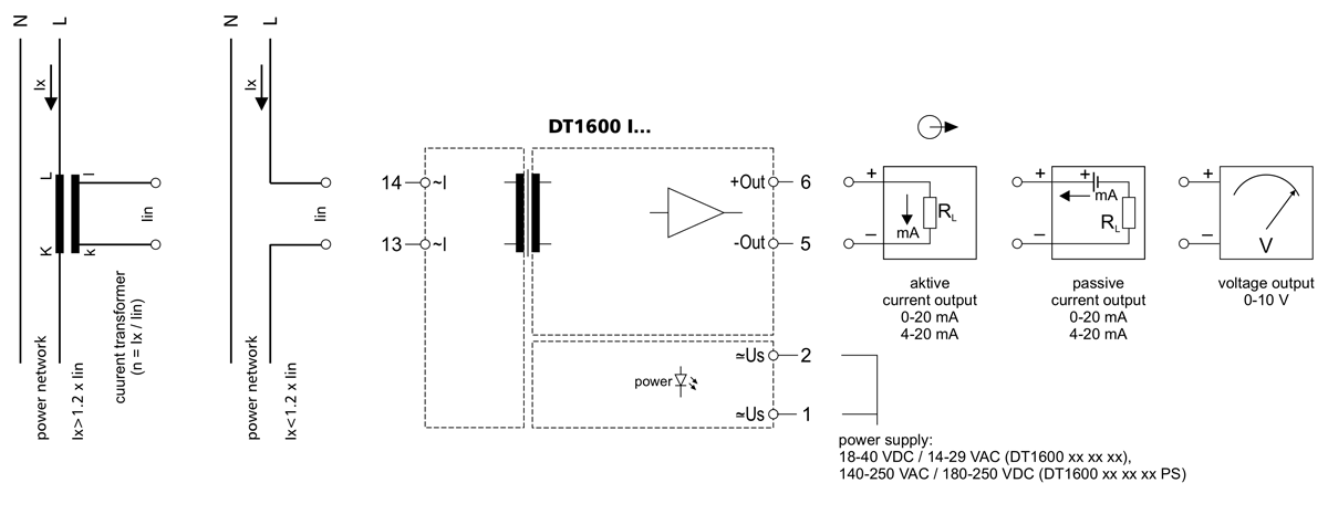 DT1600 I AC current transmitters application example