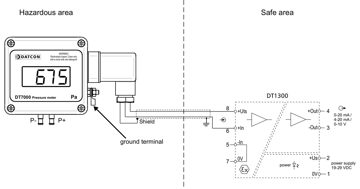 DT7000 intrinsically safe differential pressure meters transmitters-application-example