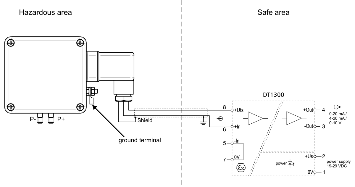 DT7001 intrinsically safe differential pressure meters transmitters-application-example