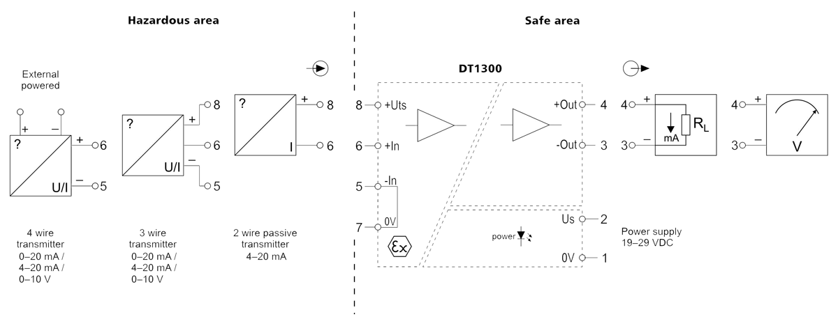 DT1300 intrinsically safe isolator power supply application example