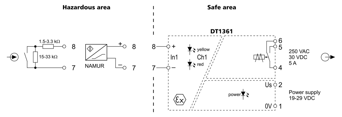 DT1361 intrinsically safe namur contact isolator application example