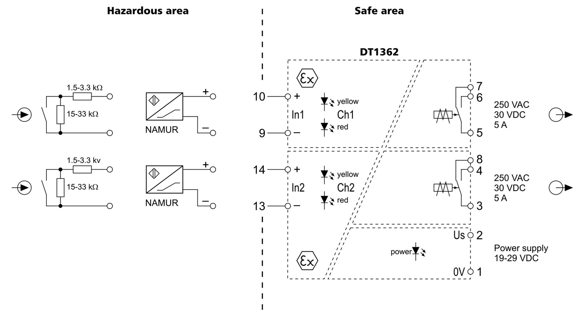 DT1362 intrinsically safe namur contact isolator application example
