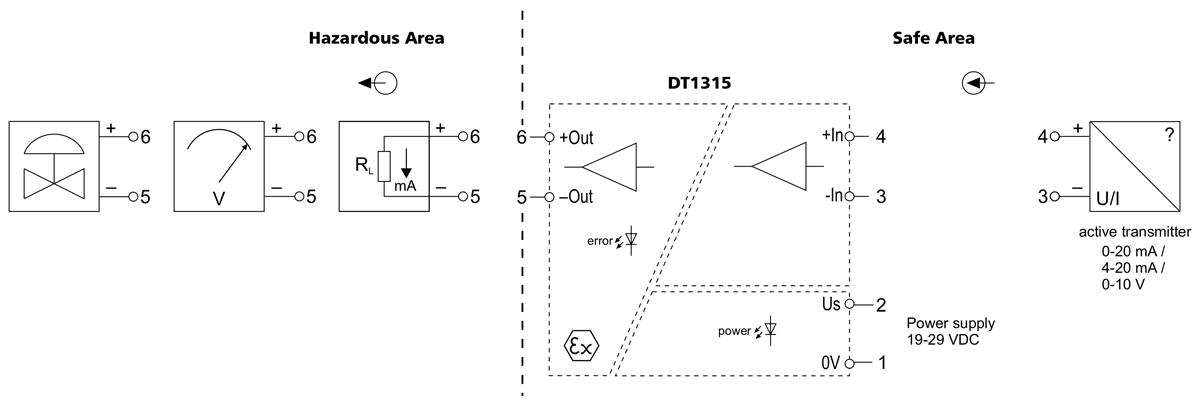 DT1315 intrinsically safe output isolator application example