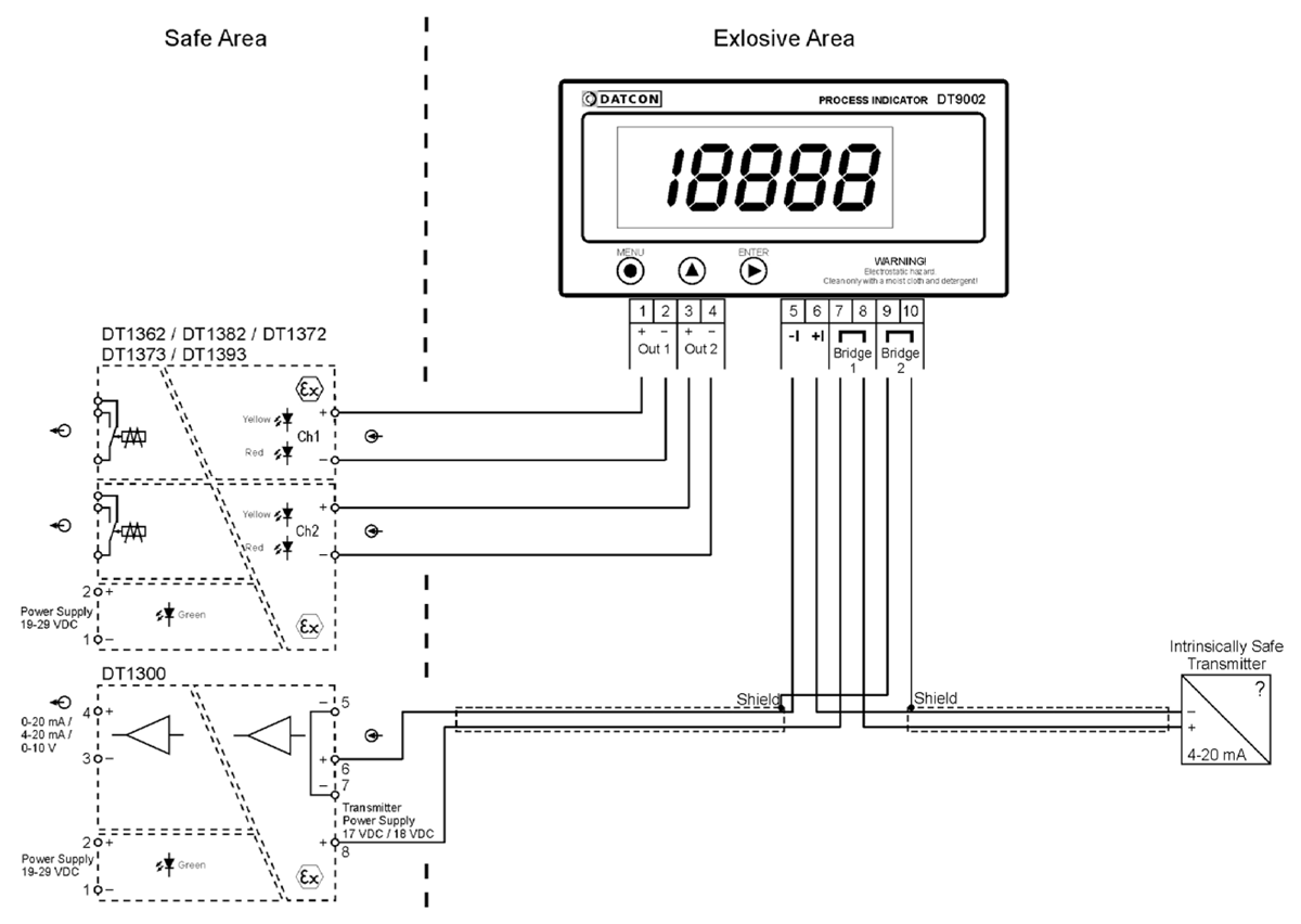 DT9002 intrinsically safe process indicator application example