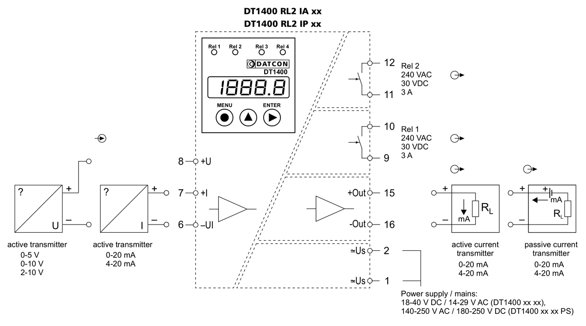 DT1400 limit switches application example 1