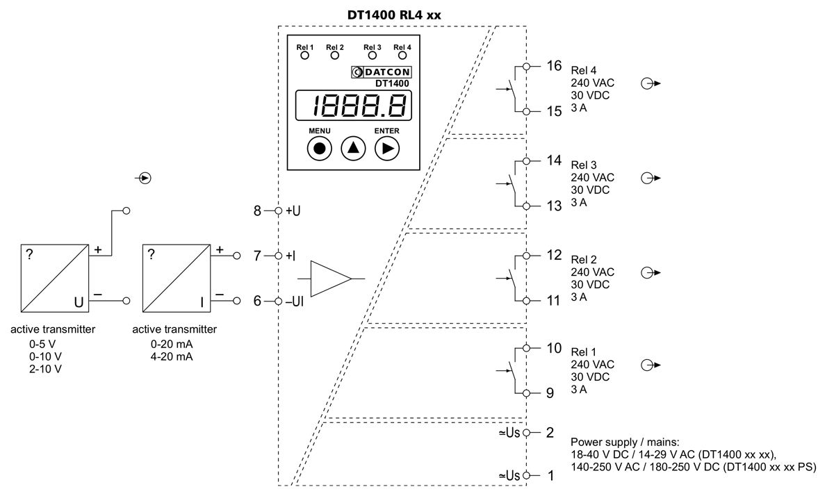 DT1400 limit switches application example 2