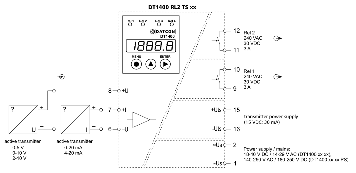 DT1400 limit switches application example 3