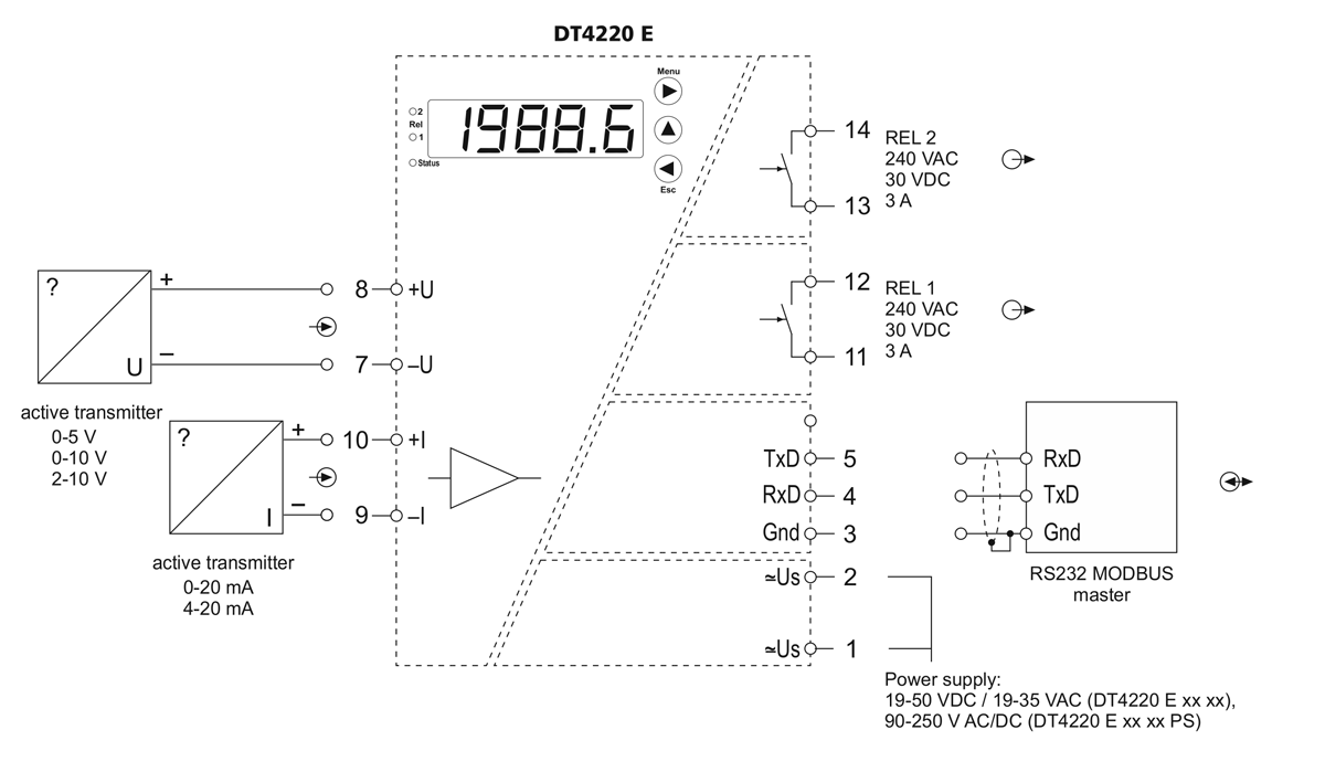 DT4220 process indicator-application-example 2