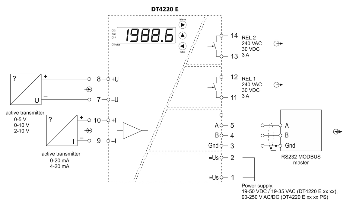DT4220 process indicator-application-example 3