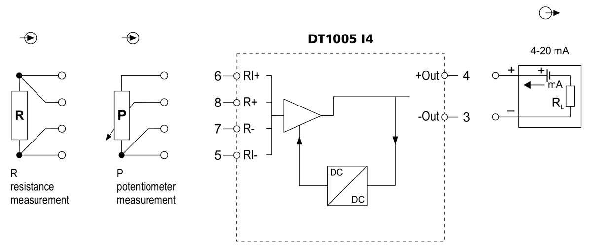 DT1005-I4 resistance potentiometer transmitter application example