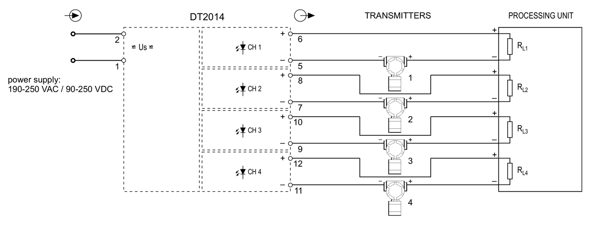 DT2014 four channel power supply application example