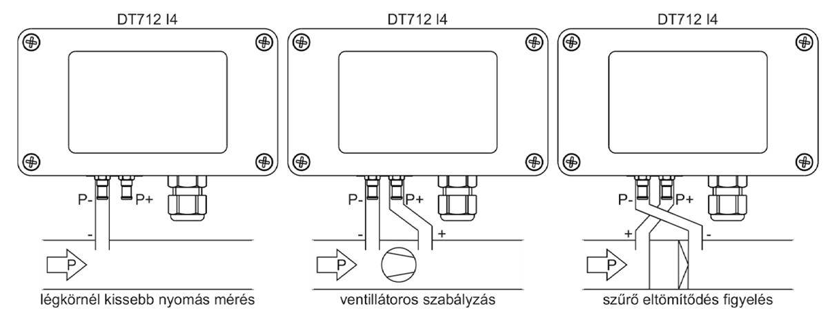 DT712-I4 differential pressure transmitters alkalmazástechnikai ábra 2