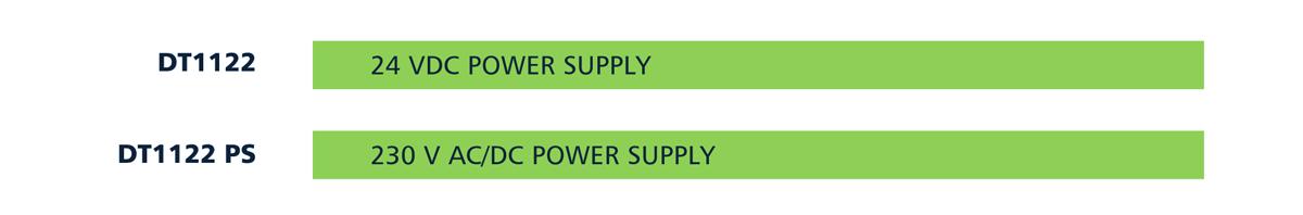 DT1122 dual output galvanic isolators power supplies-type designation